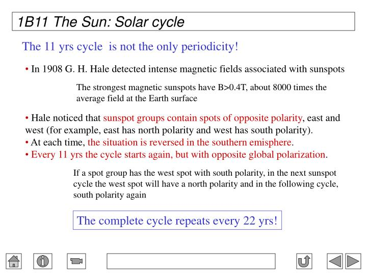 1B11 The Sun: Solar cycle