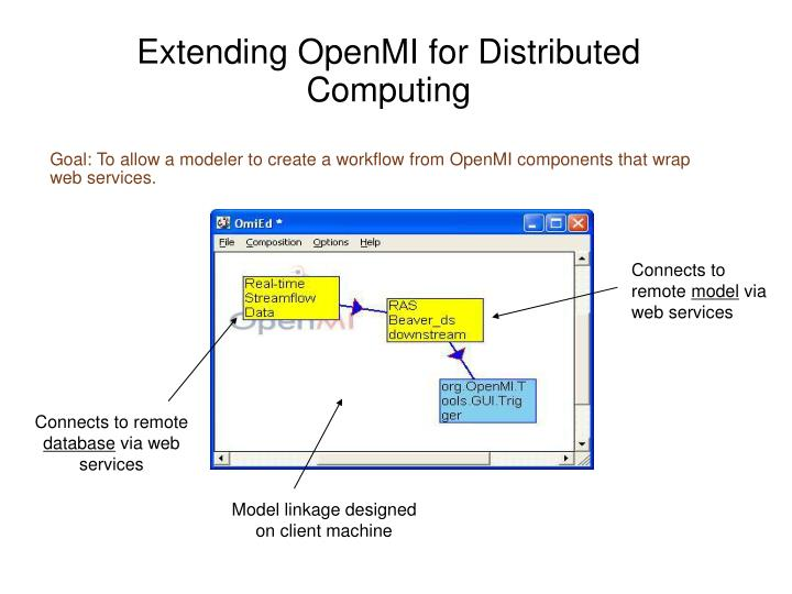 Extending OpenMI for Distributed Computing