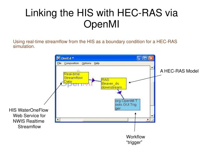 Linking the HIS with HEC-RAS via OpenMI