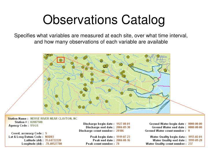Observations Catalog