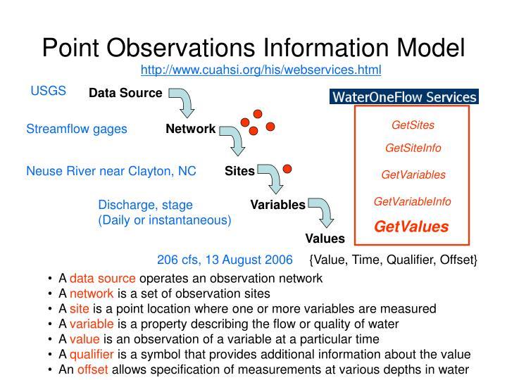 Point Observations Information Model