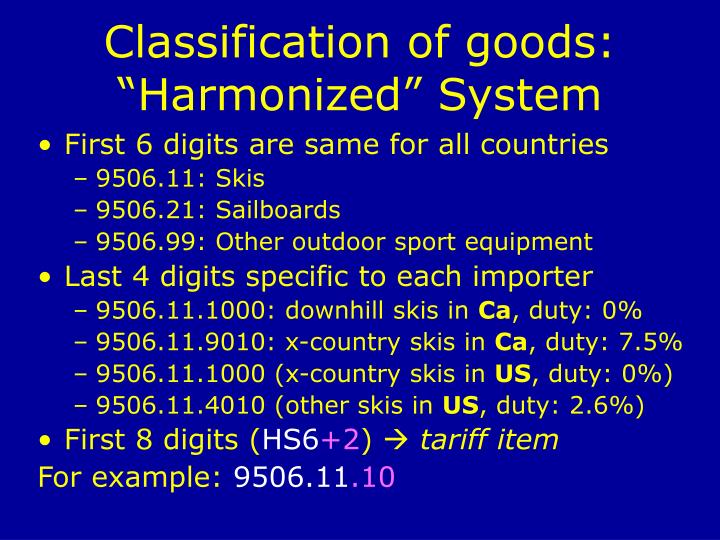 Classification of goods: