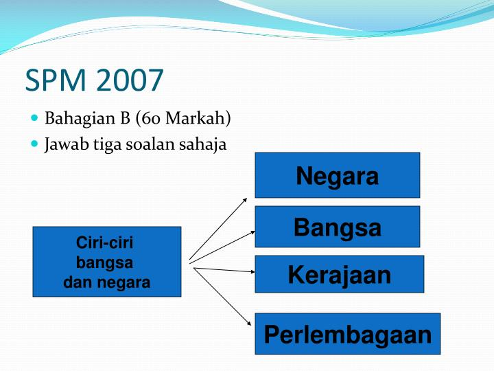 SPM 2007