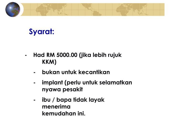 Syarat: