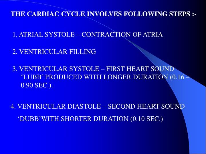THE CARDIAC CYCLE INVOLVES FOLLOWING STEPS :-