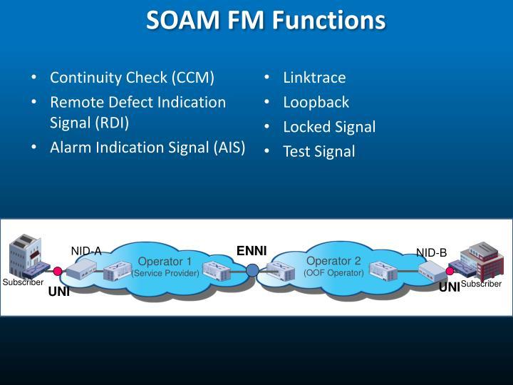 SOAM FM Functions