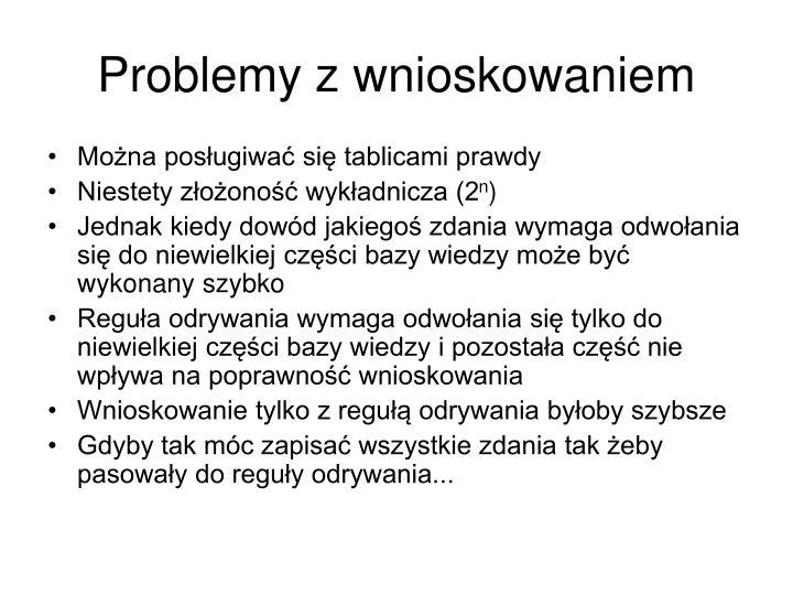 Problemy z wnioskowaniem