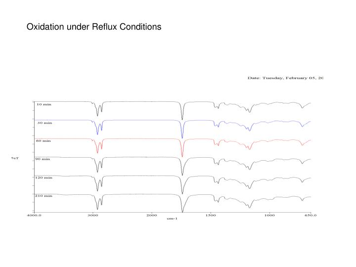 Oxidation under Reflux Conditions