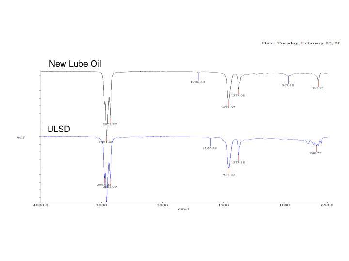 New Lube Oil