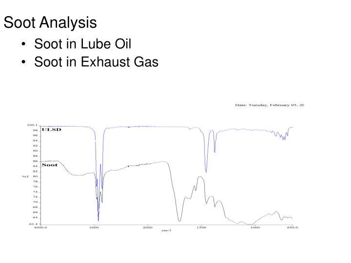 Soot Analysis