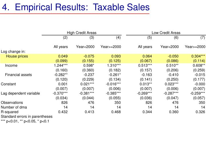 4.  Empirical Results:  Taxable Sales