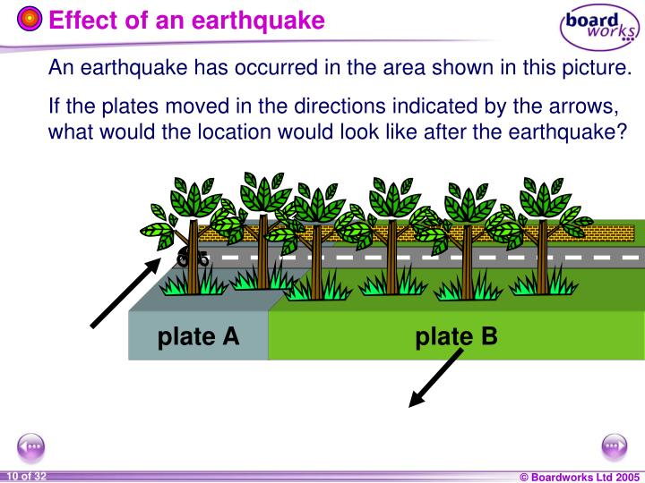 Effect of an earthquake
