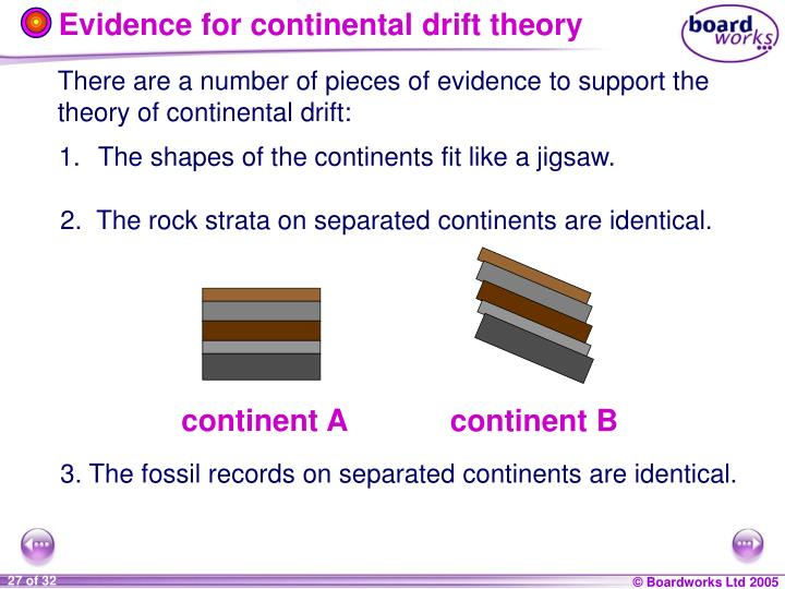 Evidence for continental drift theory