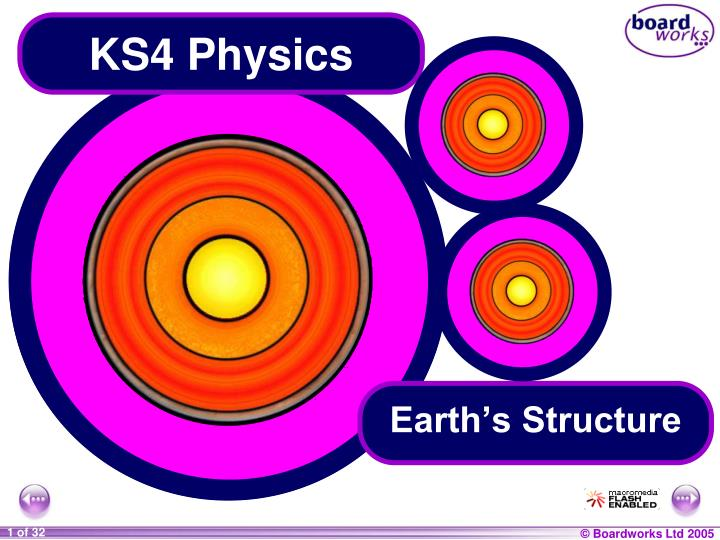 Ks4 physics