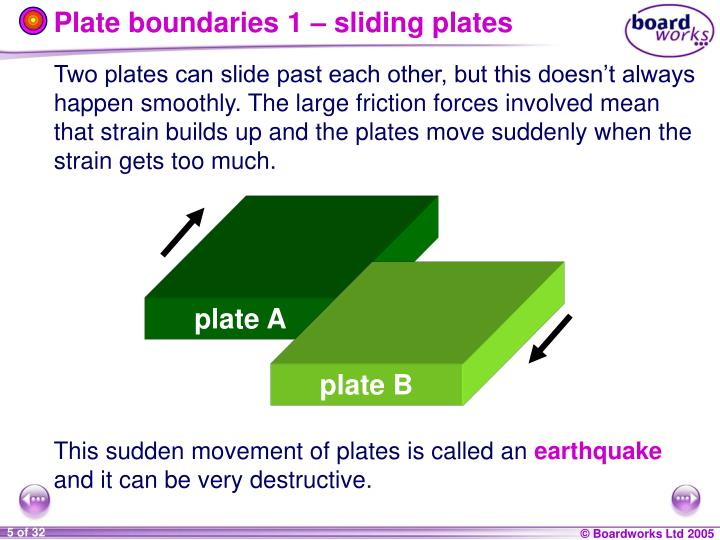 Plate boundaries 1 – sliding plates