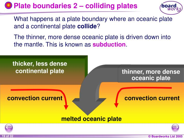 Plate boundaries 2 – colliding plates
