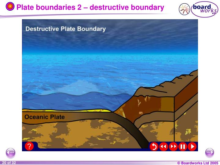 Plate boundaries 2 – destructive boundary