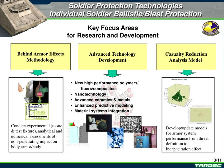 New high performance polymers/