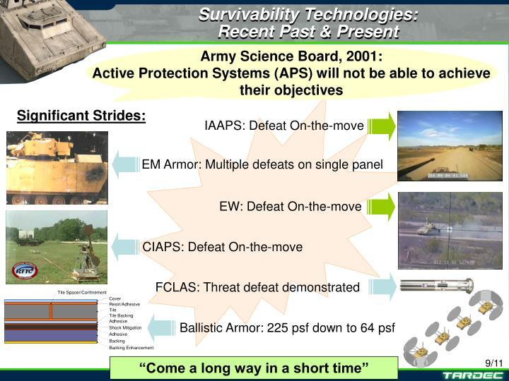 Survivability Technologies: