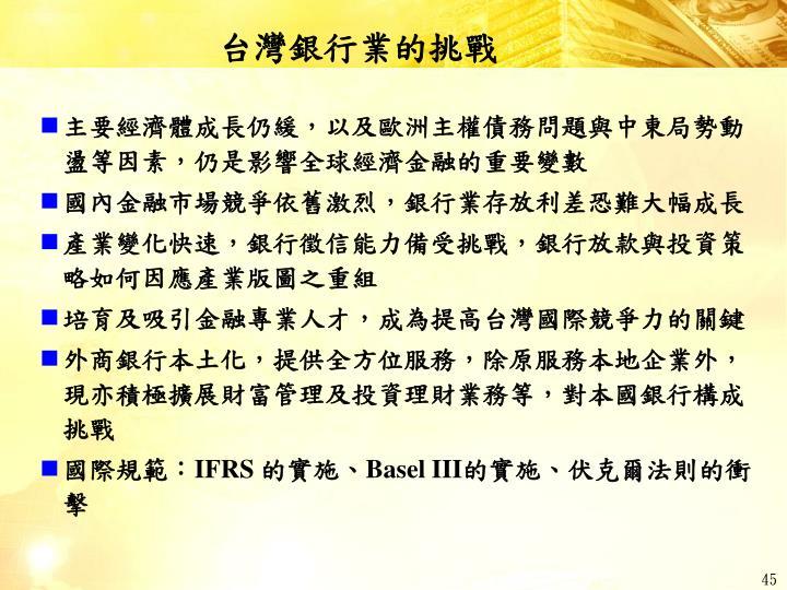 台灣銀行業的挑戰