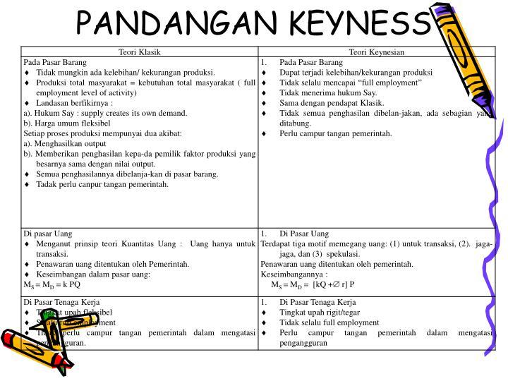 PANDANGAN KEYNESS
