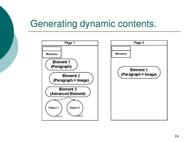 Generating dynamic contents.