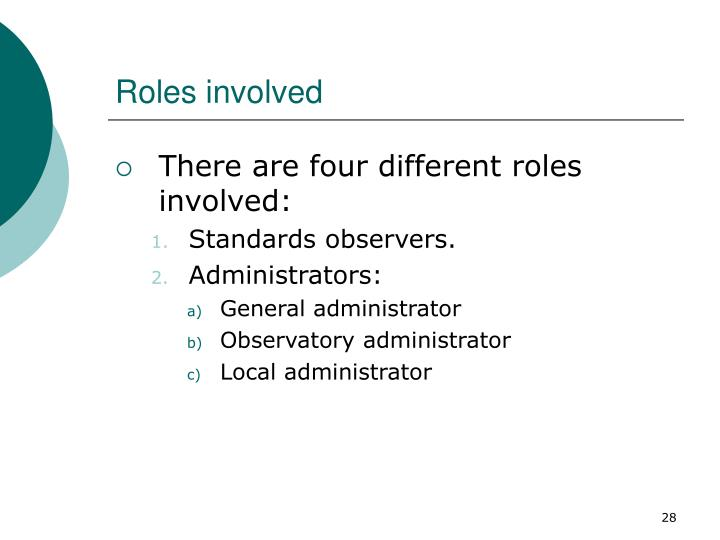 Roles involved