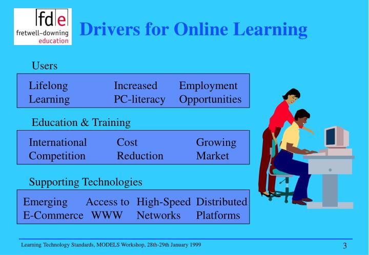 Drivers for Online Learning