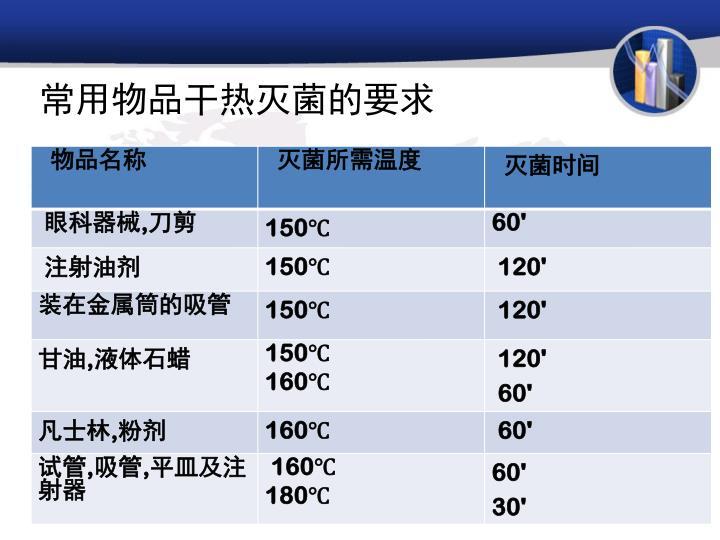 常用物品干热灭菌的要求