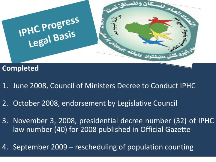 IPHC Progress