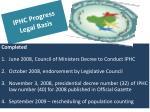 iphc progress legal basis