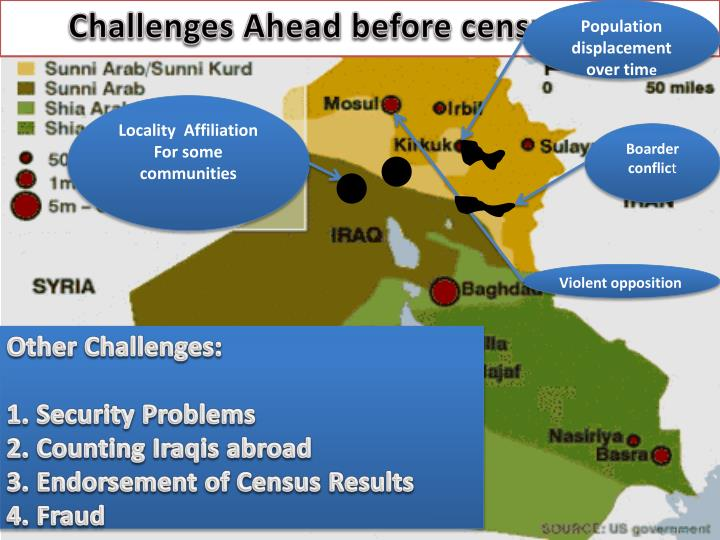 Challenges Ahead before census team