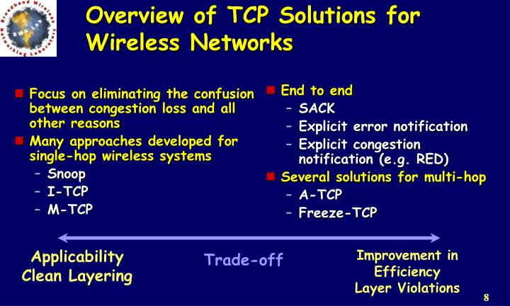 Overview of TCP