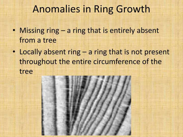 Anomalies in Ring Growth