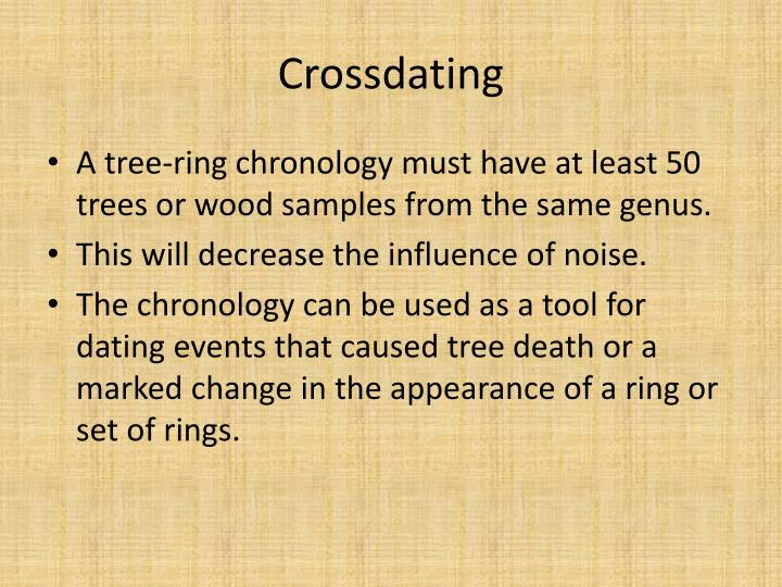 Crossdating
