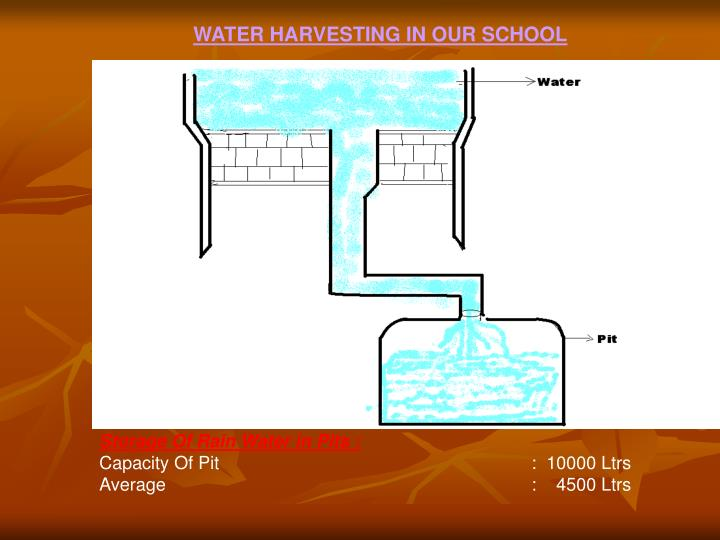 WATER HARVESTING IN OUR SCHOOL