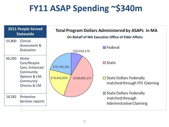 FY11 ASAP Spending ~$340m