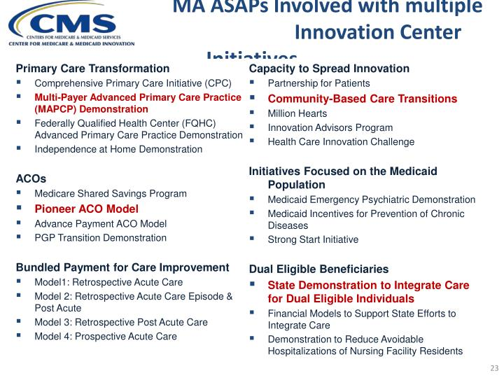 MA ASAPs Involved with multiple Innovation Center Initiatives