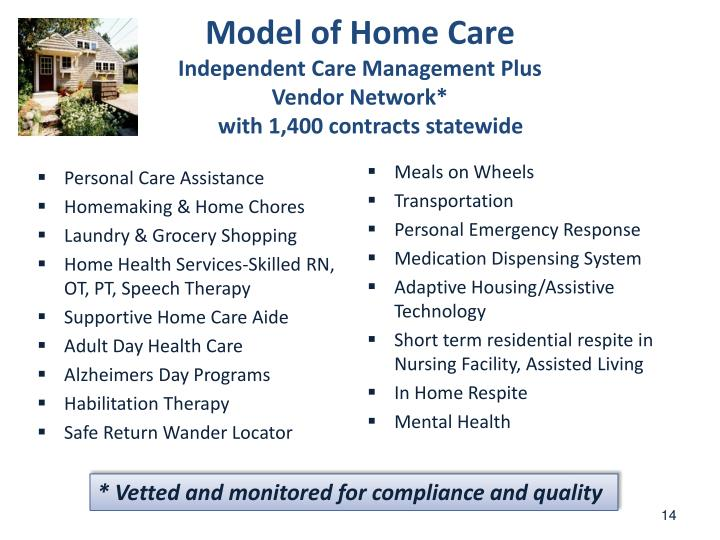 Model of Home Care