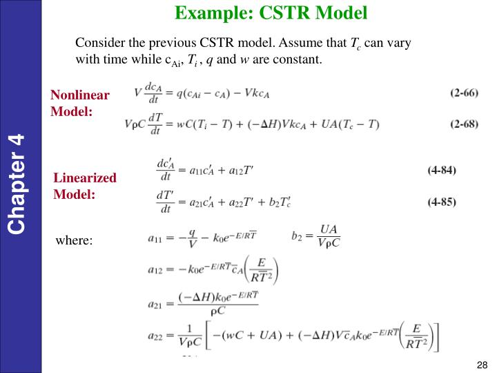 Example: CSTR Model