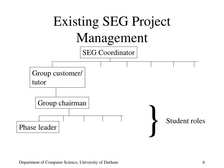 Existing SEG Project Management