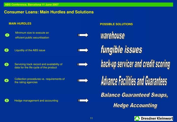Consumer Loans: Main Hurdles and Solutions