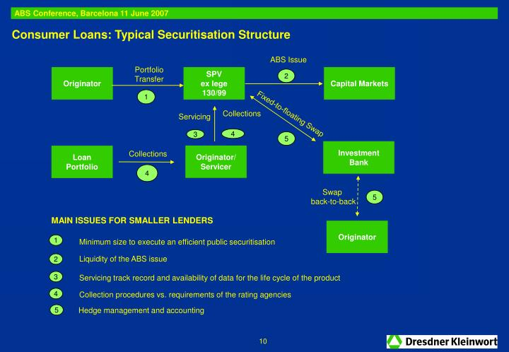Consumer Loans: Typical Securitisation Structure