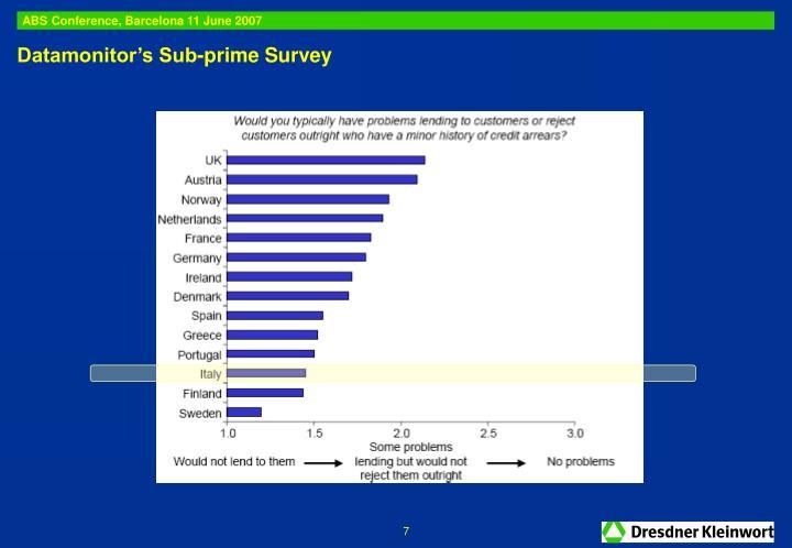 Datamonitor's Sub-prime Survey