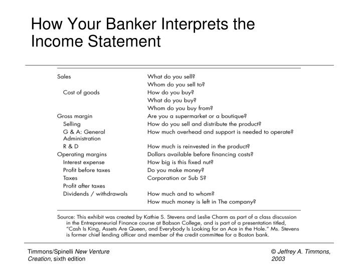 How Your Banker Interprets the