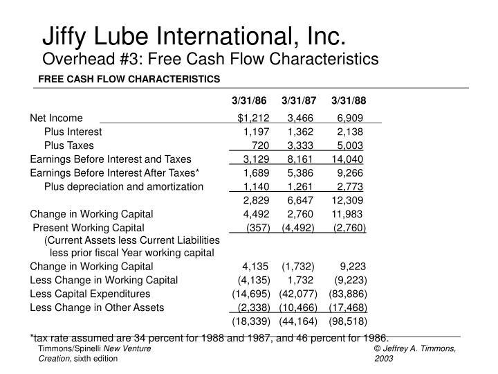 Jiffy Lube International, Inc.