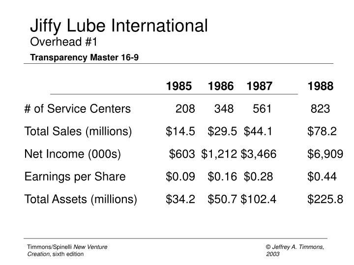 Jiffy Lube International