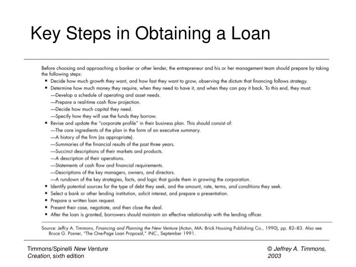 Key Steps in Obtaining a Loan