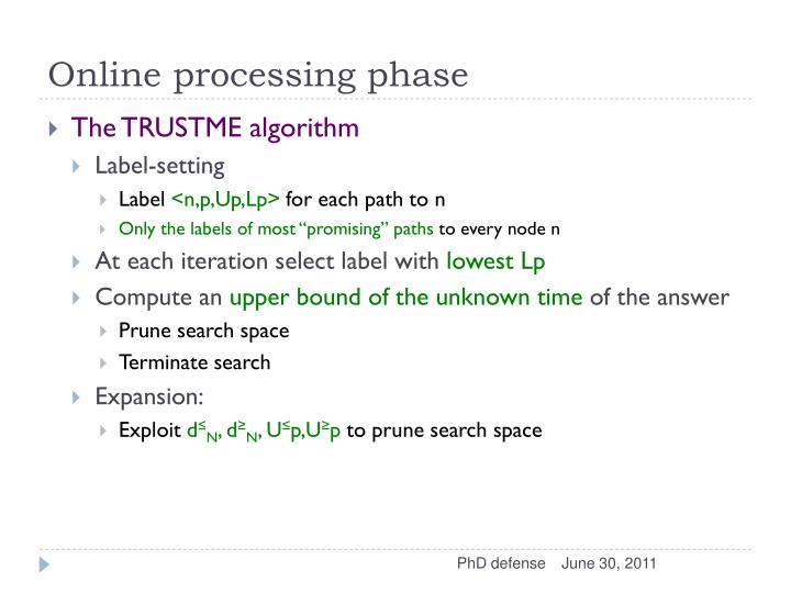 Online processing phase