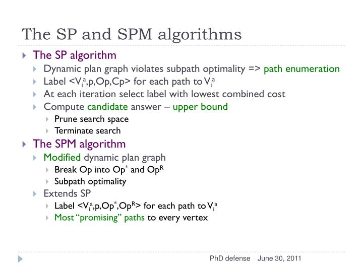 The SP and SPM algorithms